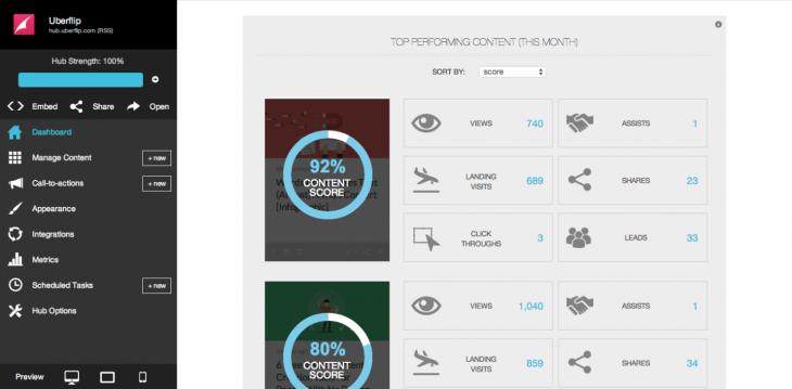 content-score-individual