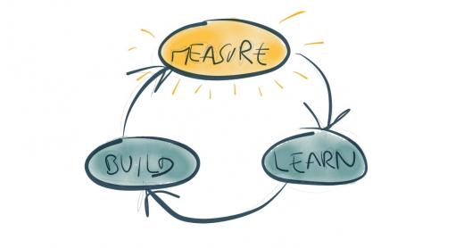 measure learn build