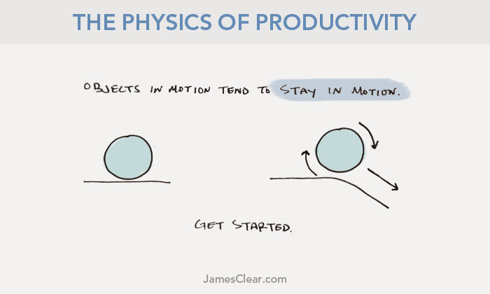 physics-productivity-first-law