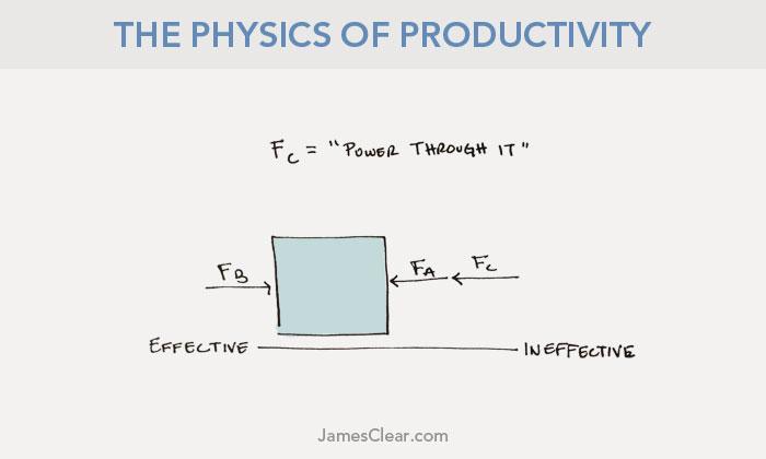 physics-productivity-third-law-2