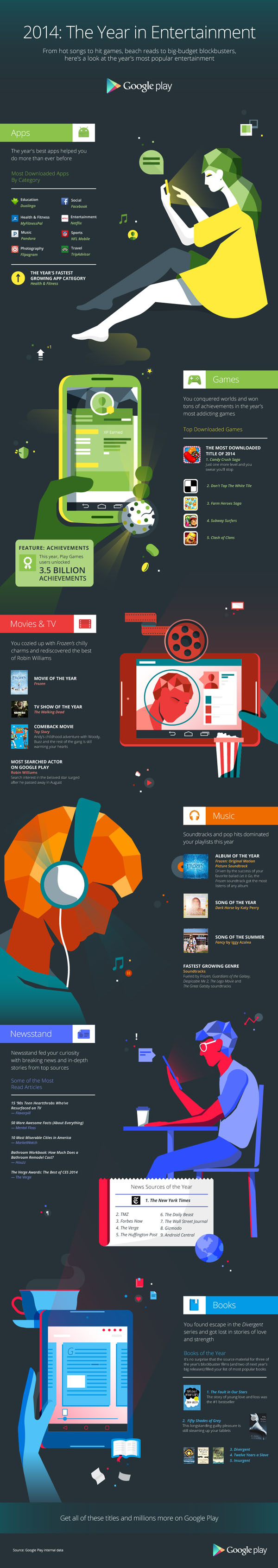 GooglePlay - The Year in Entertainment (click to view full-size)