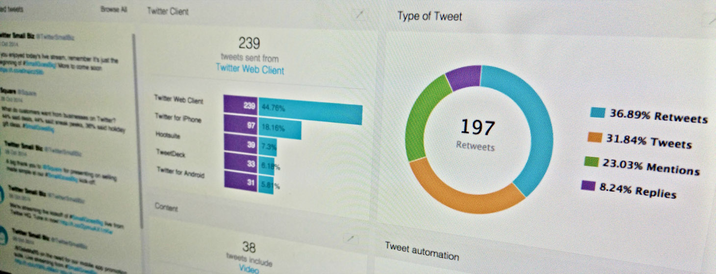 Social Marketing Platform SocialBro Adds Twitter Monitoring