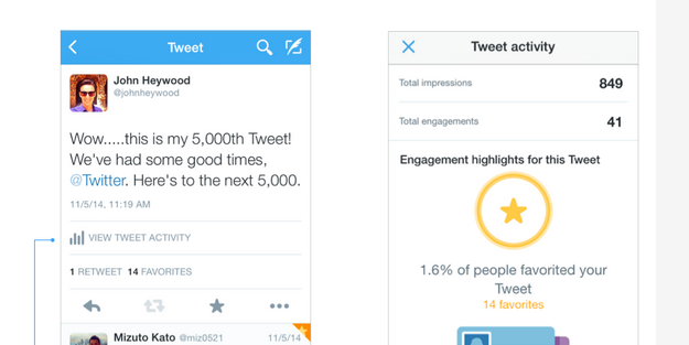 Twitter adds mobile analytics to its official iOS app