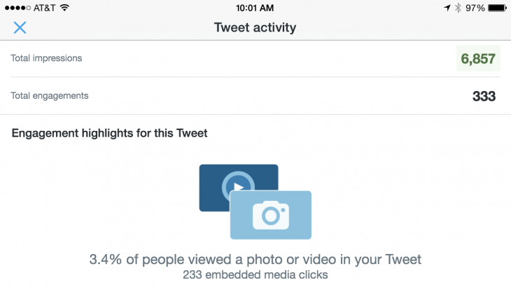 The Tweet Activity Dashboard for iOS returns for international users