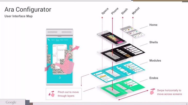 Ara Marketplace Configurator