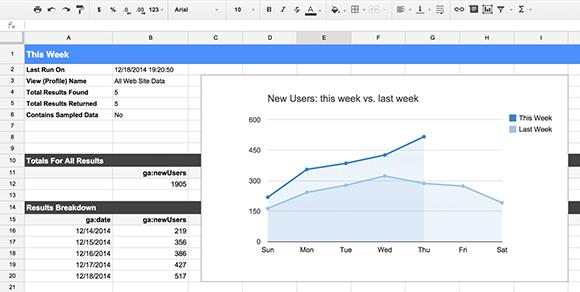 new-users-last-week