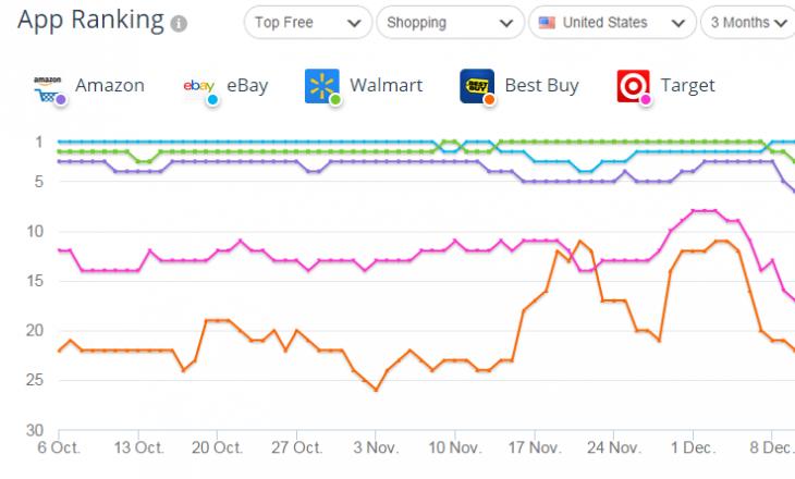 store-ranking (2)