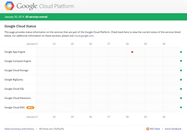 Google Cloud Platform gets a new incident reporting dashboard