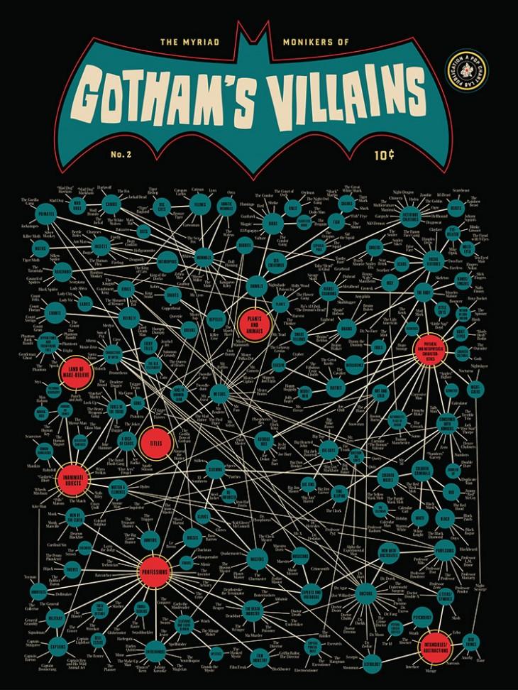 P-Gotham_718