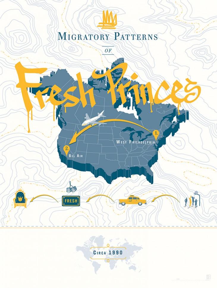 FreshPrinces_Migrations