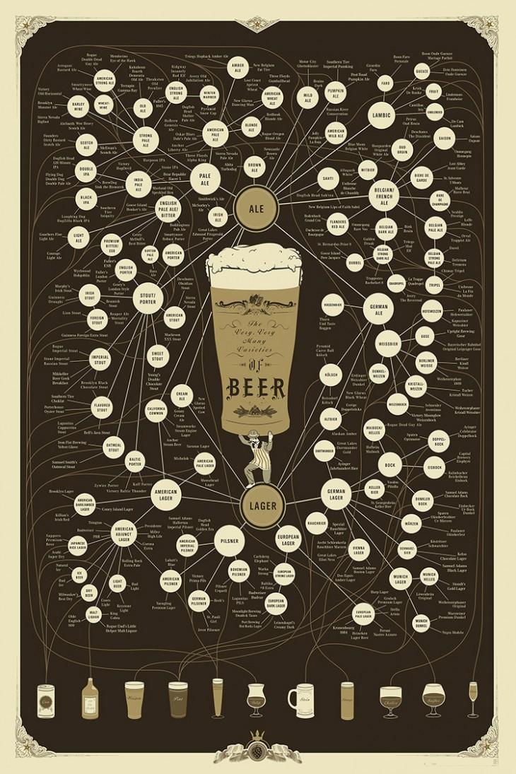 PopChartLab_P-Beer11_24x36_v1.7