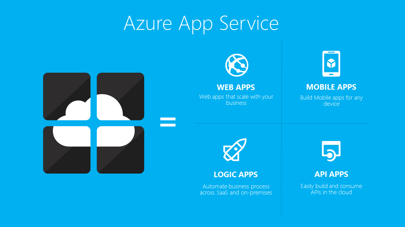 App Service Overview