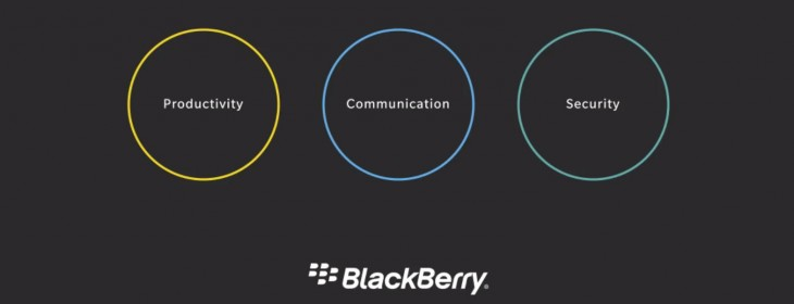 BlackBerry suites