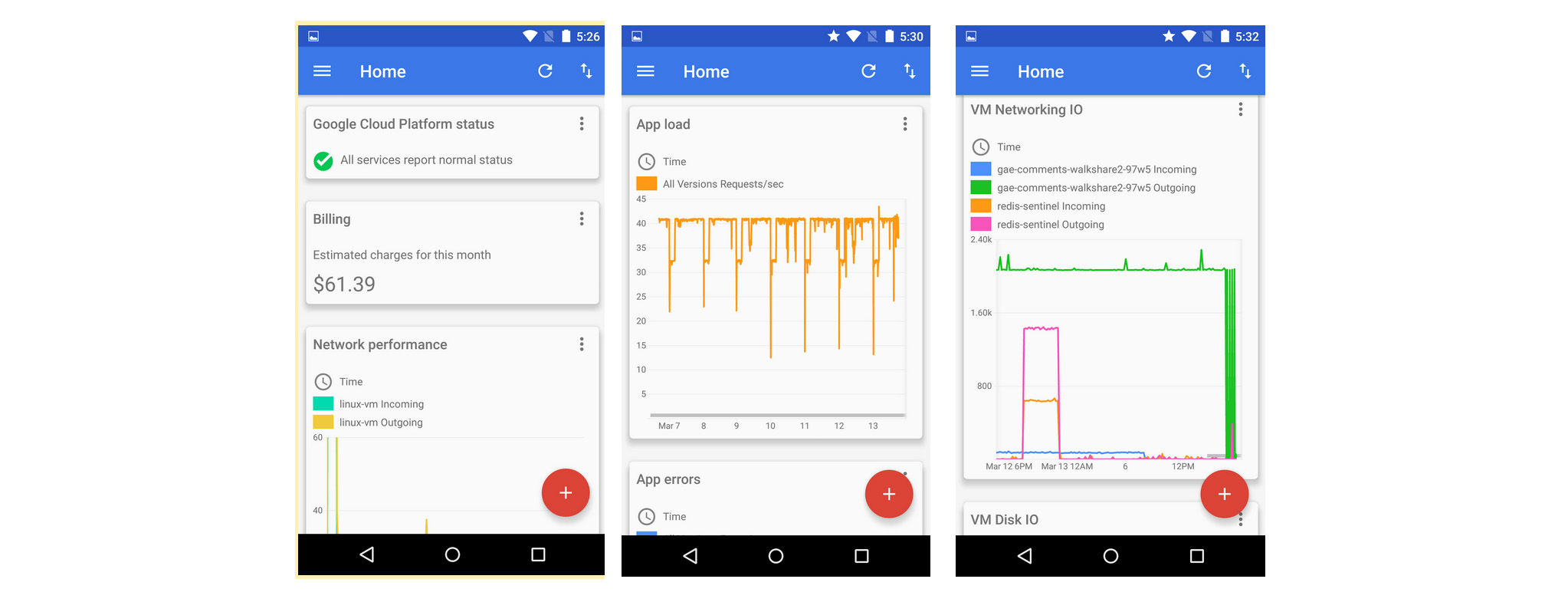 Manage Your App Engine Projects with Google Cloud Console [Android]