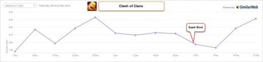 Img.3(Clash-of-Clans)