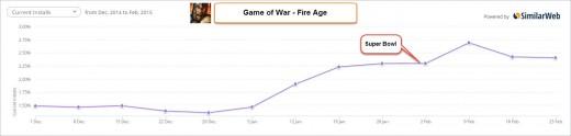 Img.4(Game-of-War)