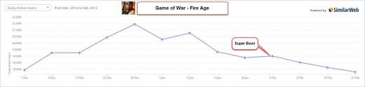 Img.5(Game-of-War)