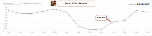 Img.6(Game-of-War)