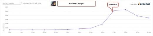 Img.7(Heroes-Charge)