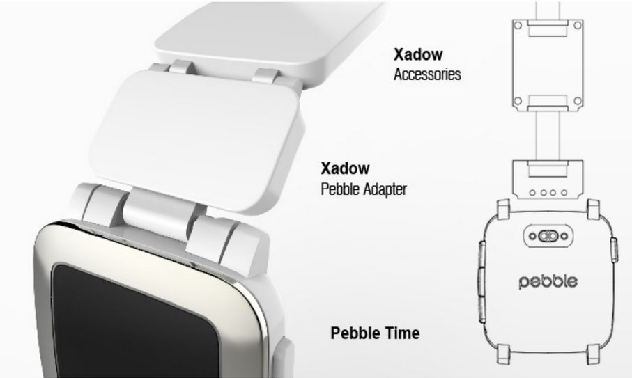 Pebble teases first 'smartstrap' concepts and pledges $1M to their development