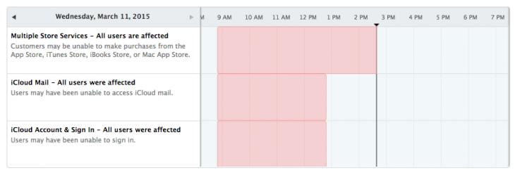 Screenshot 2015-03-11 14.43.42