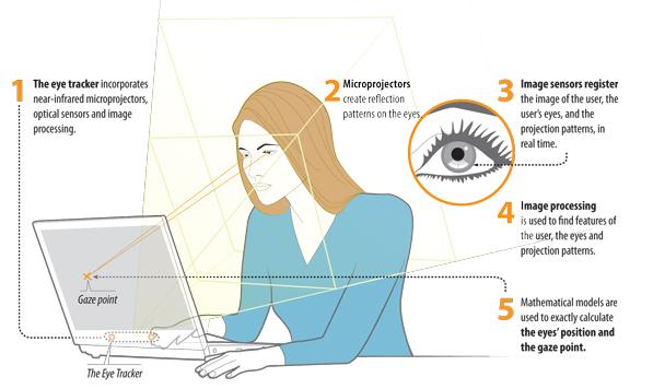 Tobii-eye-tracking-step-by-step-web-573