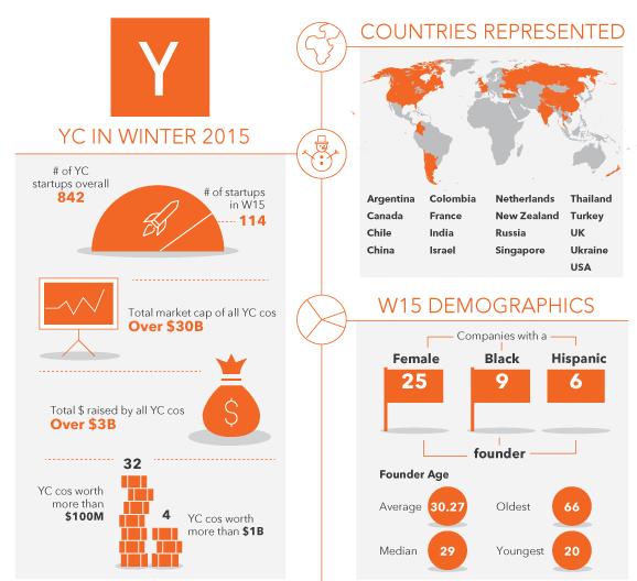 YC2015_final