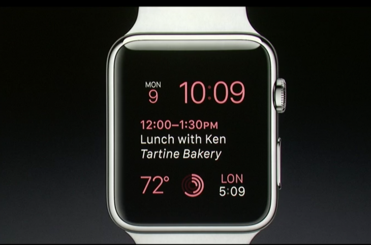 The Apple Watch's San Francisco font may soon be on all iOS and OS X devices