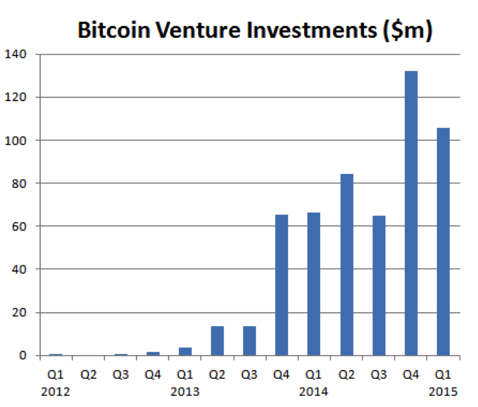 bitcoin_investment