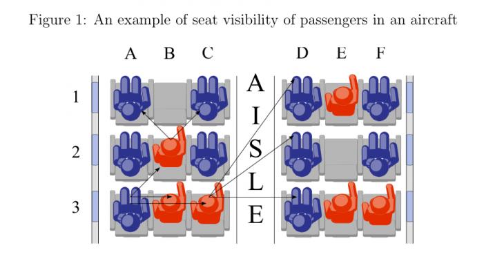 crew-airlineseats