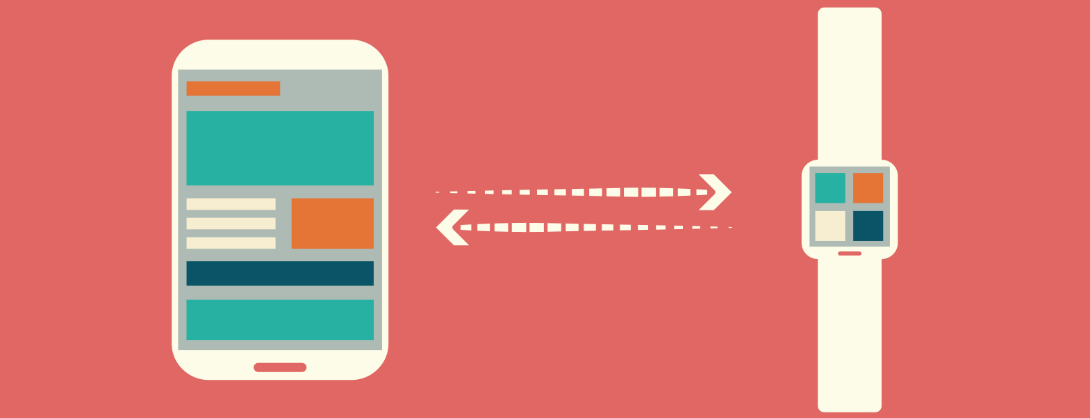 How To Future Proof Your Brand On Mobile & Beyond