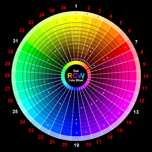 You Can Use The Color Wheel Below To Find Each Specific Colors Opposite Simply Locate On End Of Circle