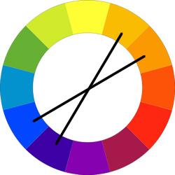Web Design Color Theory How To Create The Right Emotions With