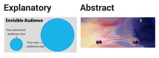 explanatory-vs-abstract-800x296