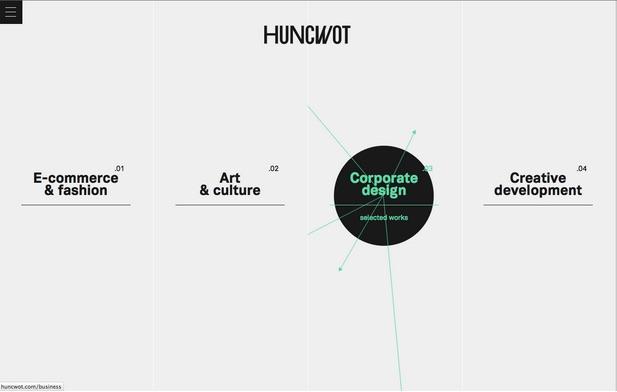 Visual Hierarchy Web Design Definition