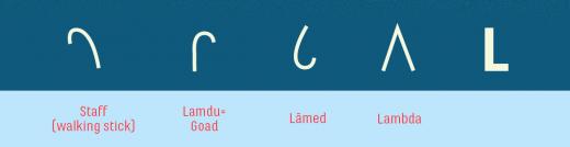 illumodifs4