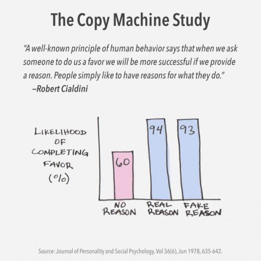 langer-copy-machine-study-700x700