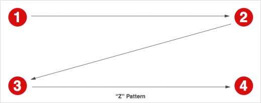 z-shape-viewing-pattern