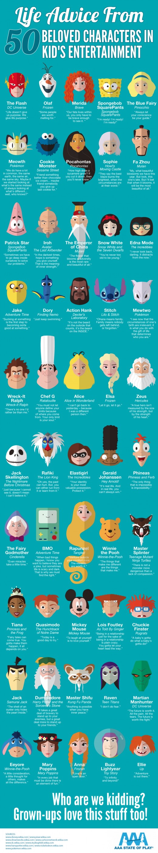 Cartoon Characters 50s : Life advices from famous cartoon characters