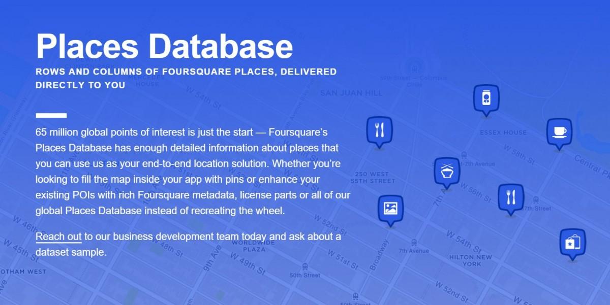 Foursquare Places