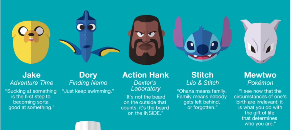 50 Life Advices from Famous Cartoon Characters