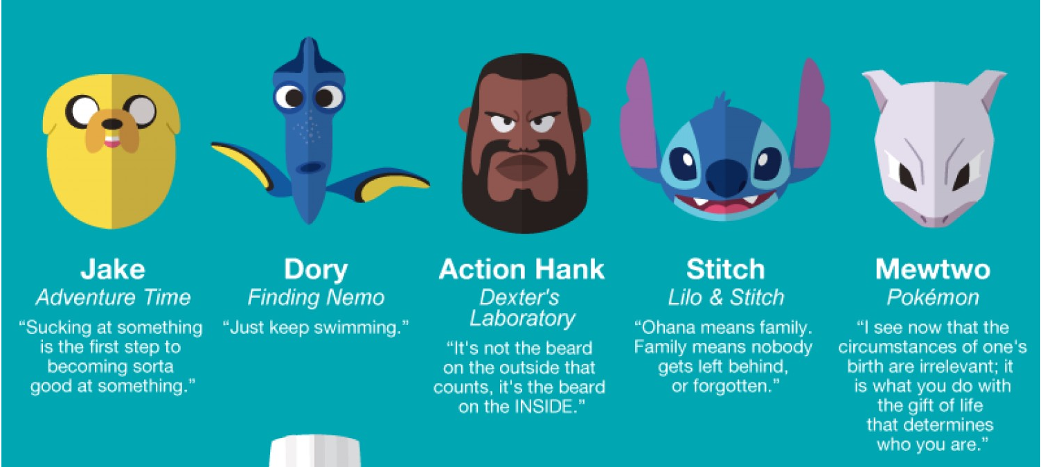 Short Movie Quotes 50 Life Advices From Famous Cartoon Characters