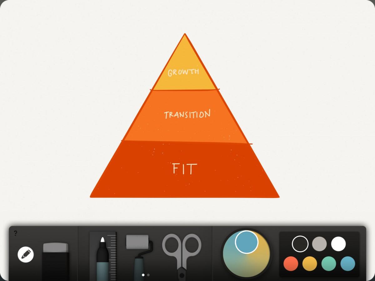 thinkkit-pyramid