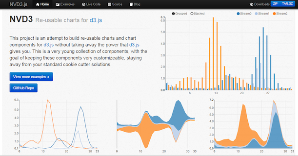 20 best javascript charting libraries 10 nvd3 ccuart Choice Image