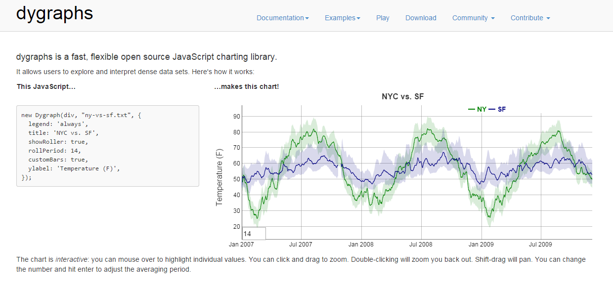 20 best javascript charting libraries 3 dygraphs ccuart Image collections