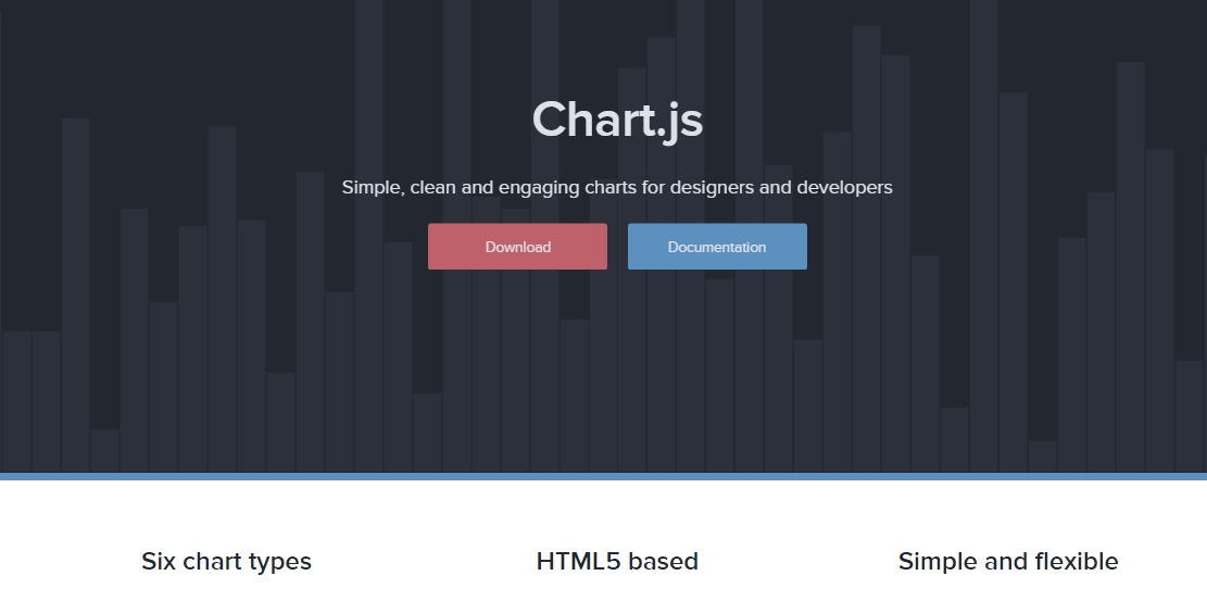 20 best javascript charting libraries chartjs ccuart Choice Image