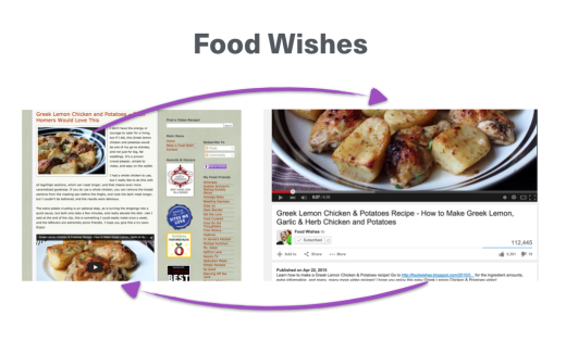 Food-wishes-example