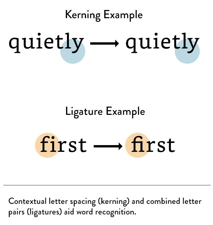 Ligatures_Kerning