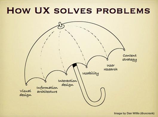 3 common UX mistakes killing good design