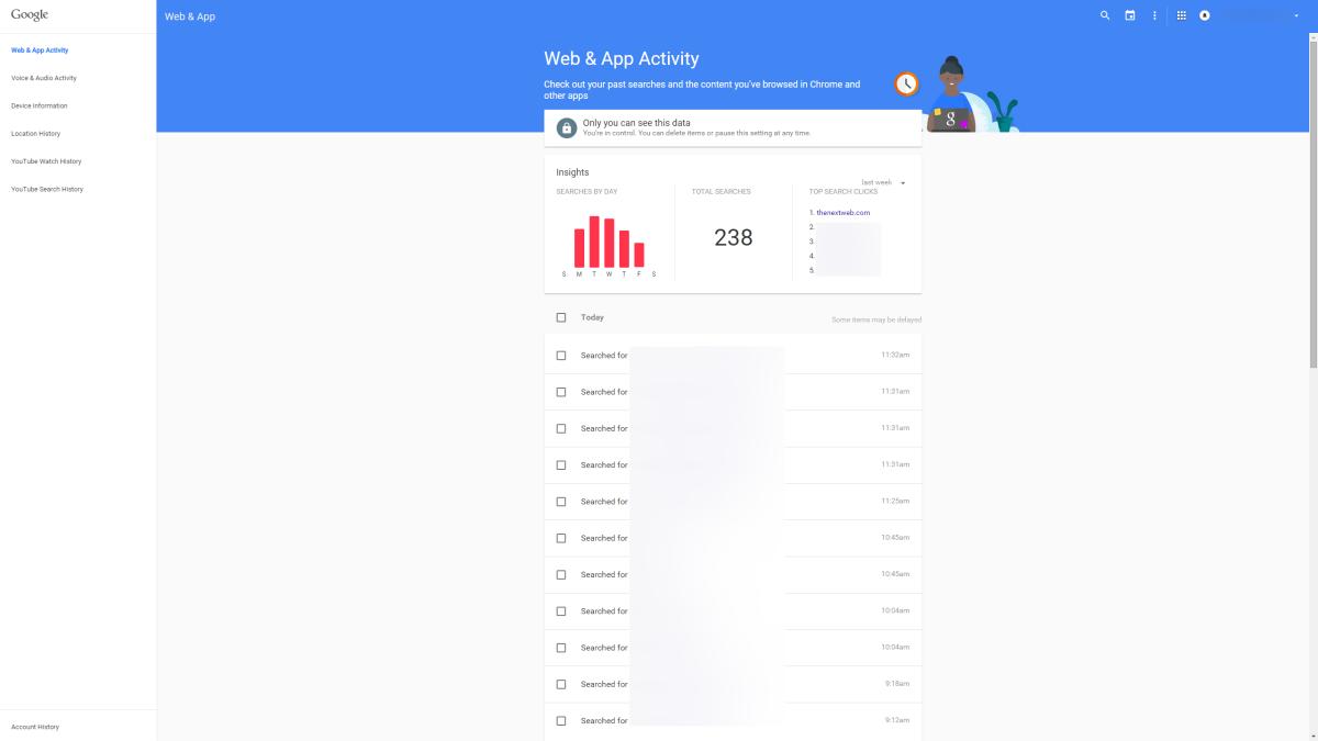 activitydata
